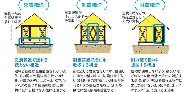 2021年2月13日福島県沖地震